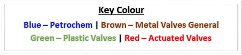 Key Colours
