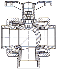 Ball Valve Bottom Entry